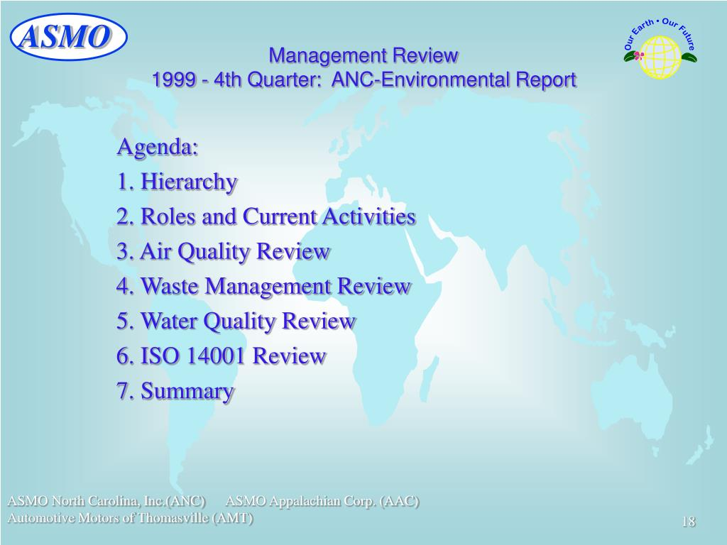 Management Review