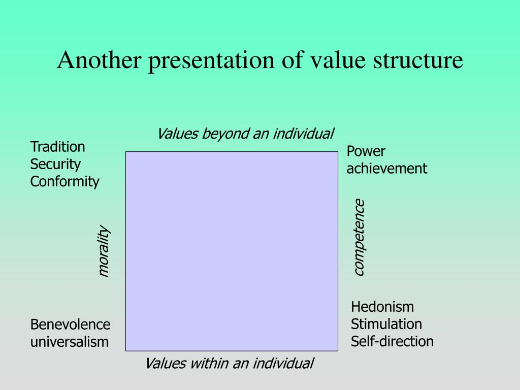 Another presentation of value structure