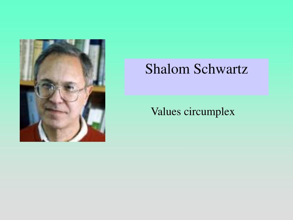 Shalom Schwartz