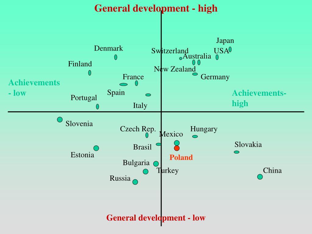 General development - high