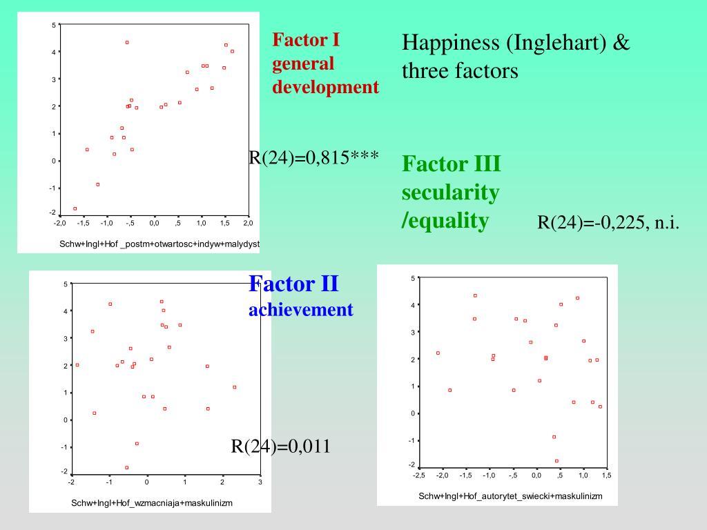 Factor I  general development