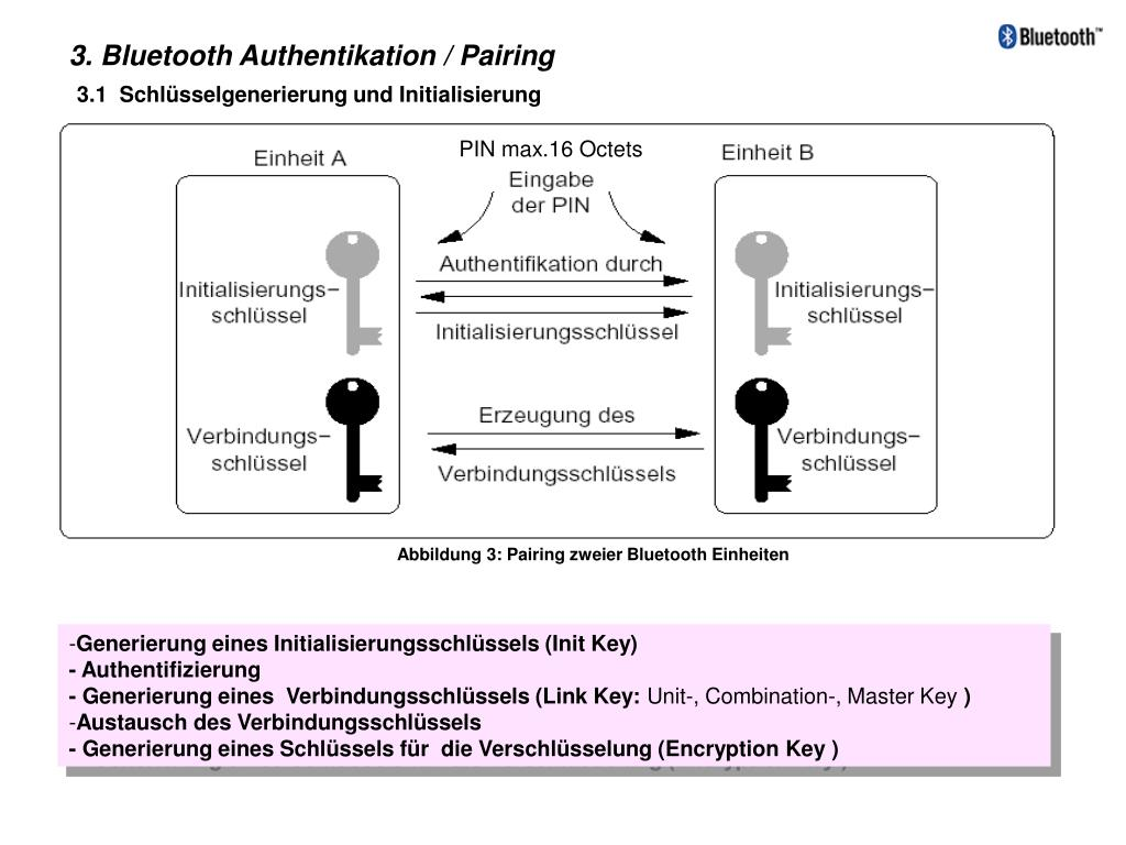 3. Bluetooth Authentikation / Pairing