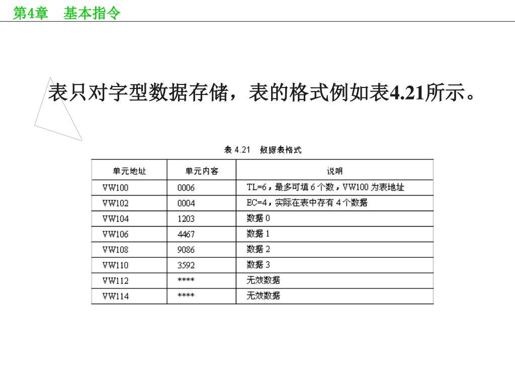 表只对字型数据存储,表的格式例如表