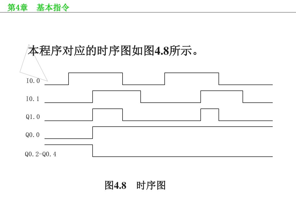本程序对应的时序图如图