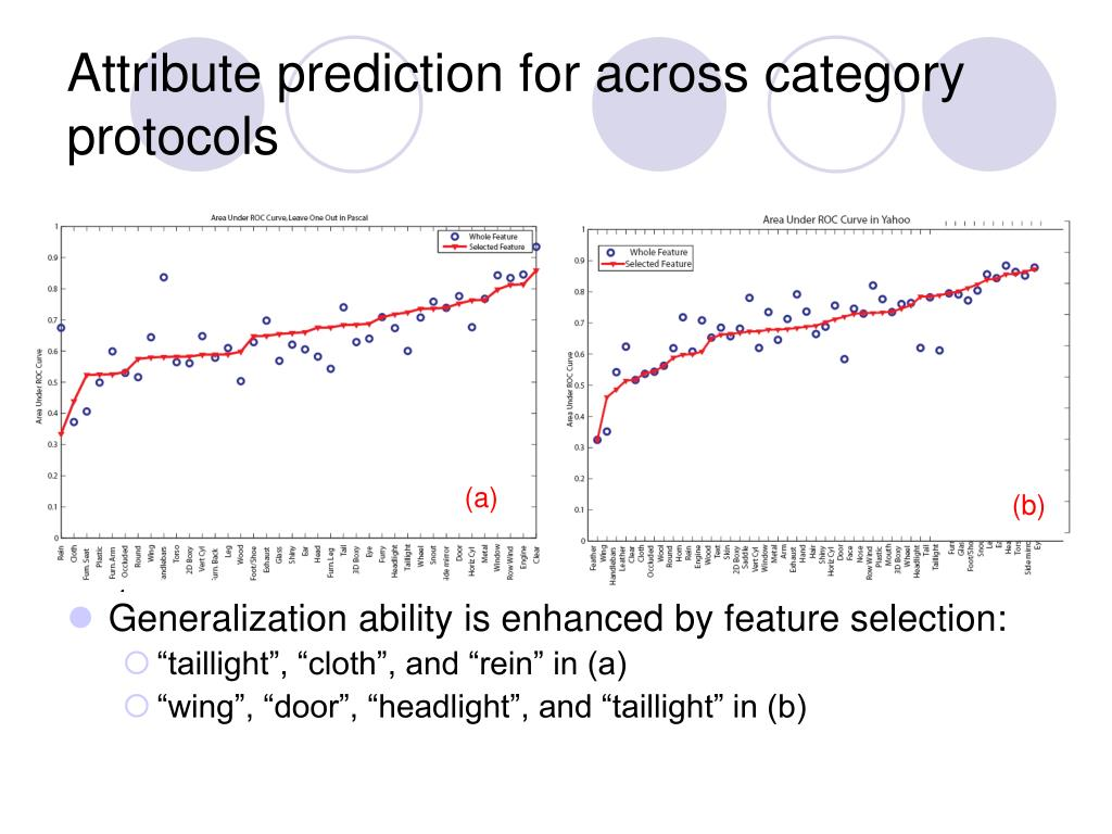 Attribute prediction for across category protocols
