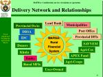 delivery network and relationships