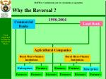 why the reversal4