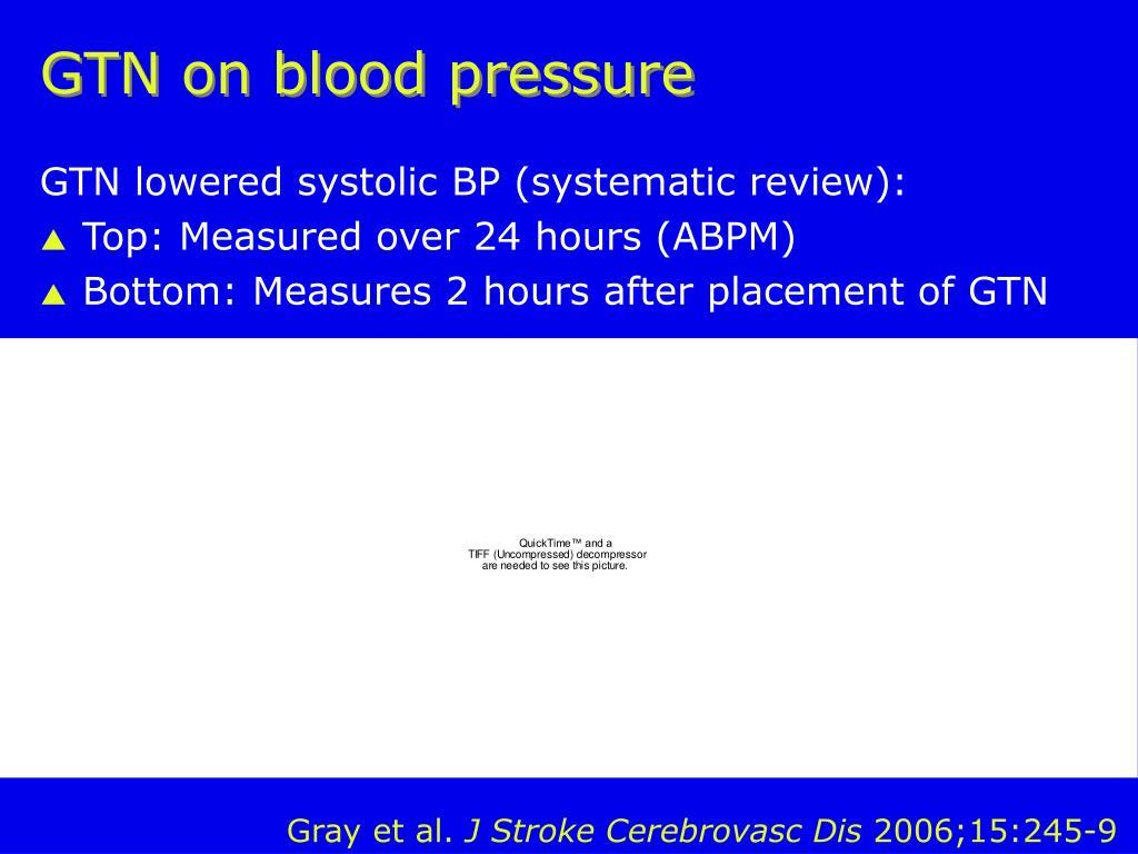 GTN on blood pressure