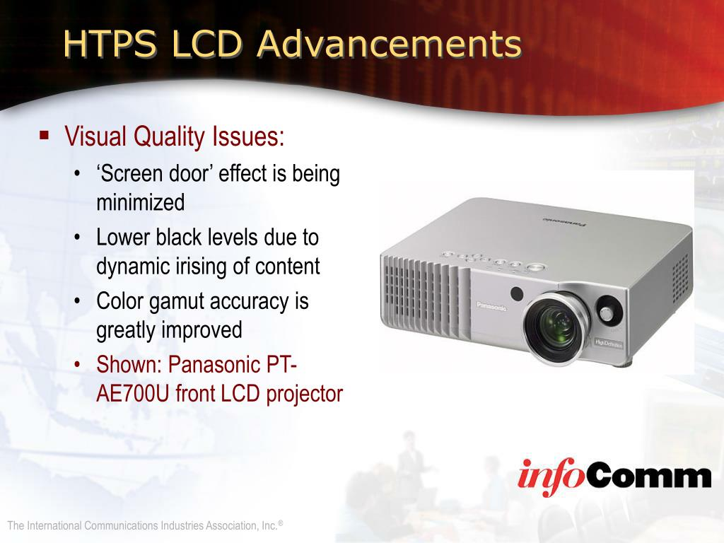 HTPS LCD Advancements