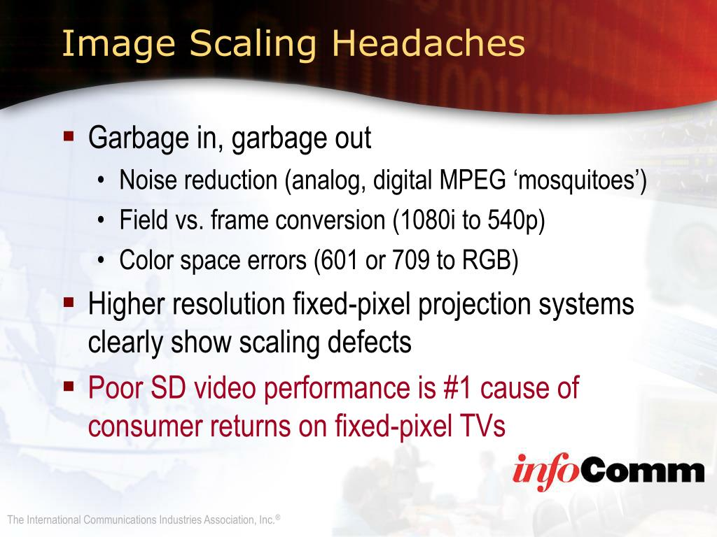 Image Scaling Headaches