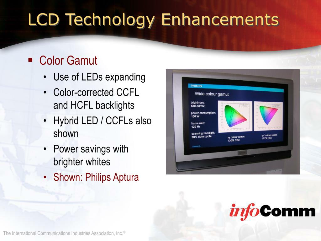 LCD Technology Enhancements