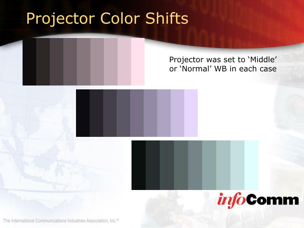 Projector Color Shifts