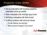 projector color shifts26