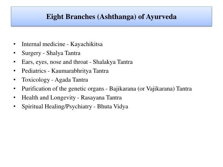 Eight branches ashthanga of ayurveda