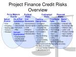 project finance credit risks overview
