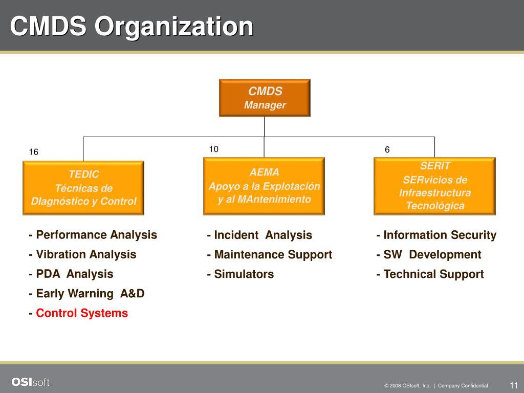 CMDS Organization