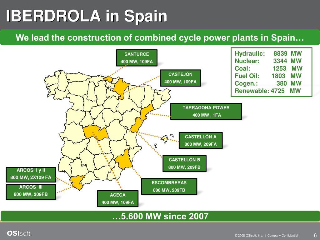 IBERDROLA in Spain