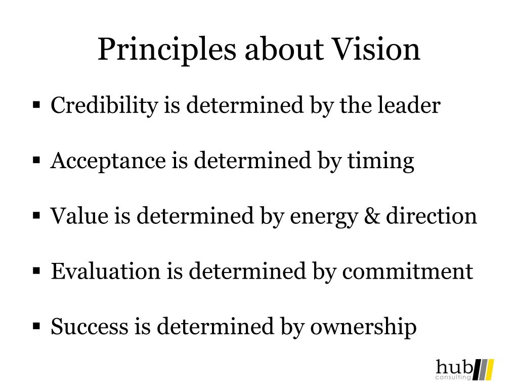 Principles about Vision