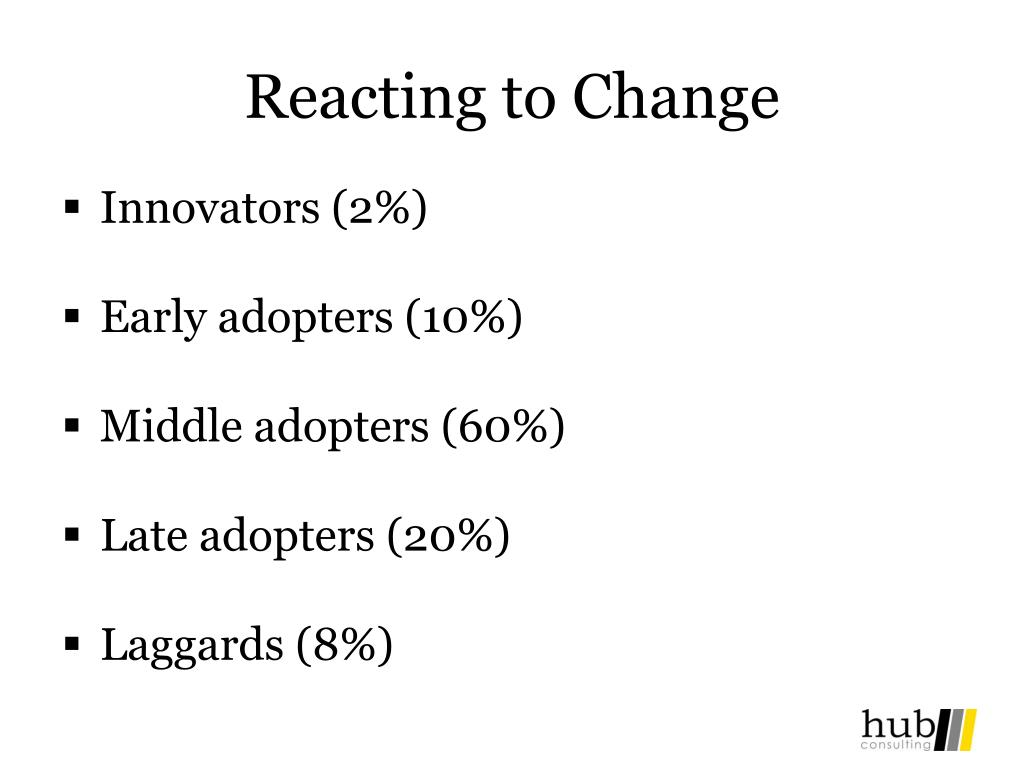 Reacting to Change