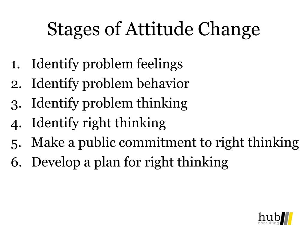 Stages of Attitude Change