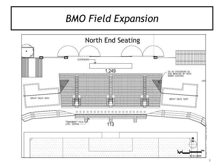 Bmo field expansion3
