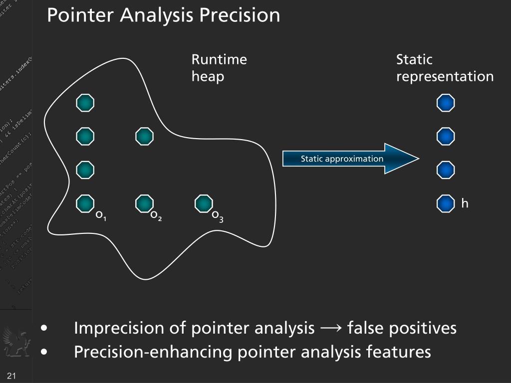 Pointer Analysis Precision