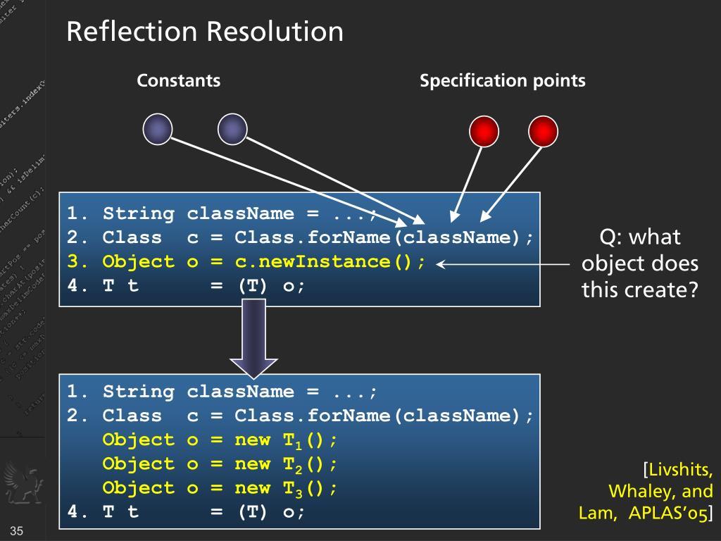 Reflection Resolution