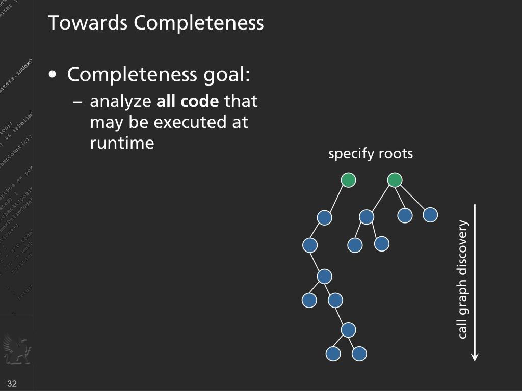 Towards Completeness