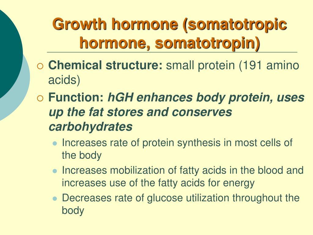 Growth hormone (somatotropic hormone, somatotropin)
