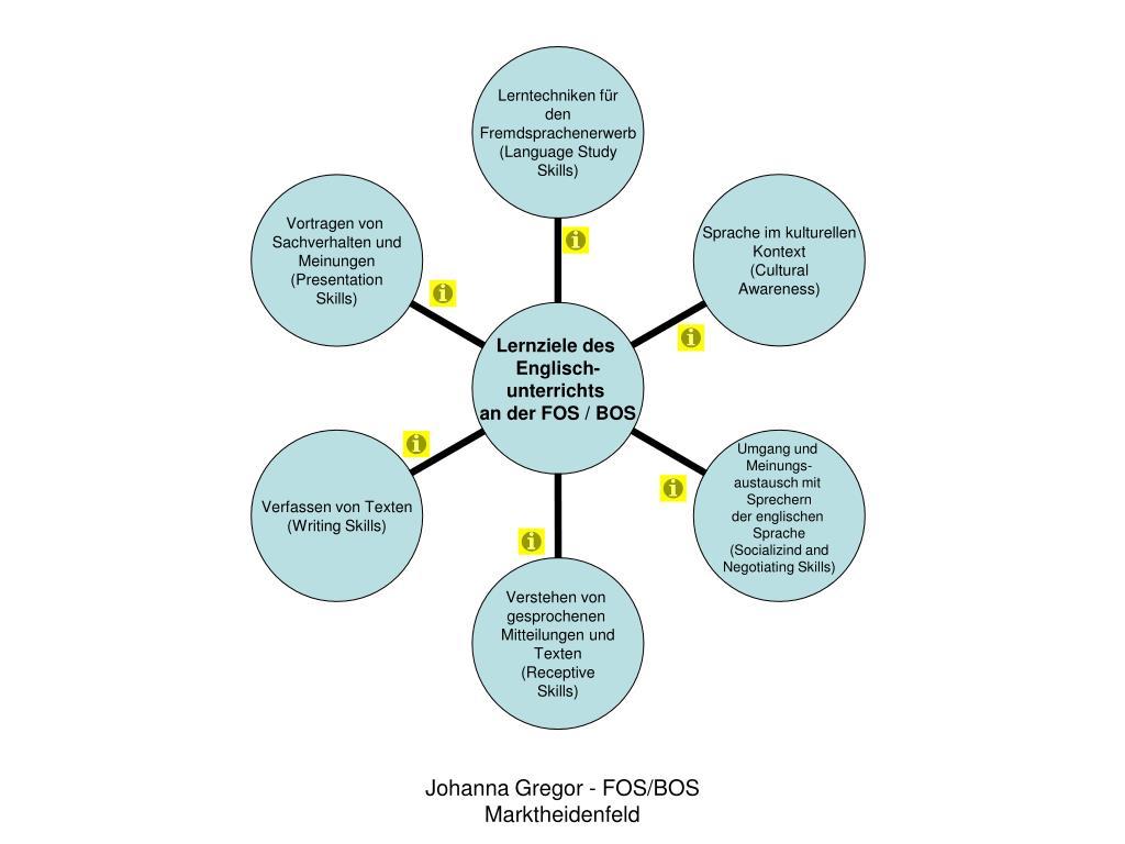 PPT - Beispiel für eine Mind Map PowerPoint Presentation - ID:324335