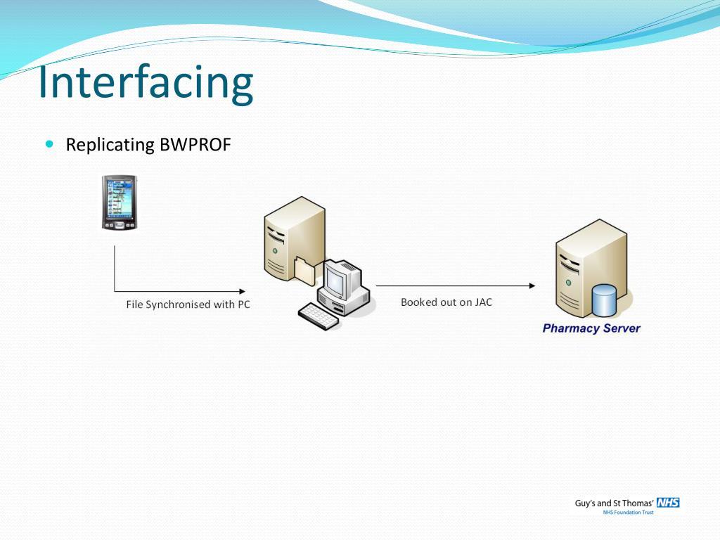 Interfacing