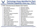 technology areas identified for each potential capability area e g pca1