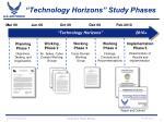 technology horizons study phases
