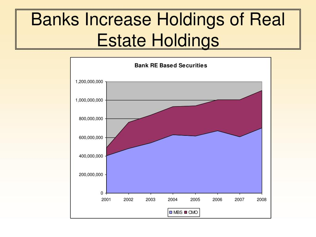 Banks Increase Holdings of Real Estate Holdings