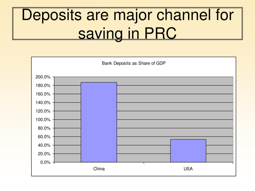 Deposits are major channel for saving in PRC