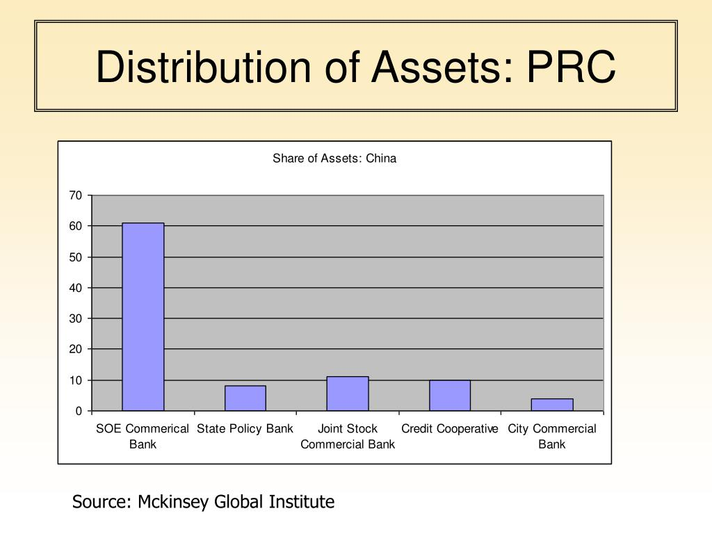 Distribution of Assets: PRC