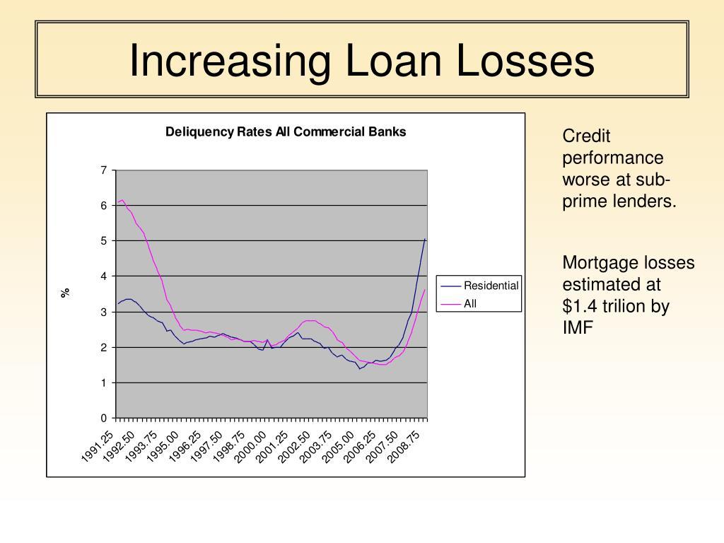 Increasing Loan Losses
