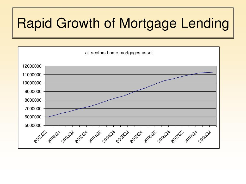 Rapid Growth of Mortgage Lending