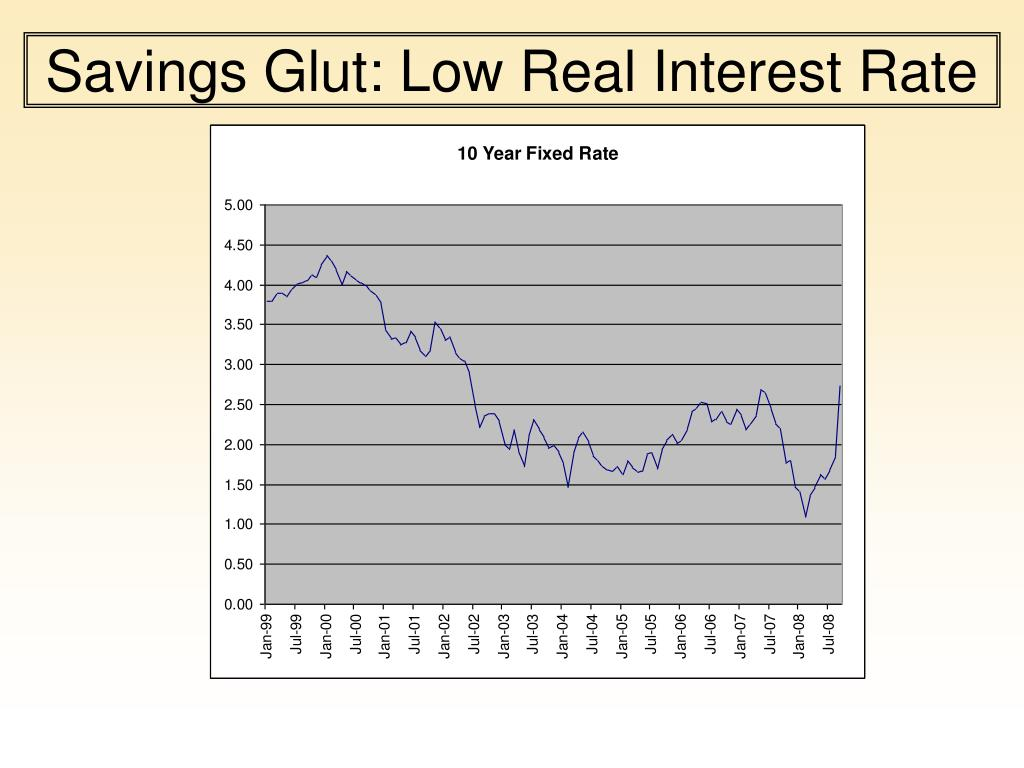 Savings Glut: Low Real Interest Rate