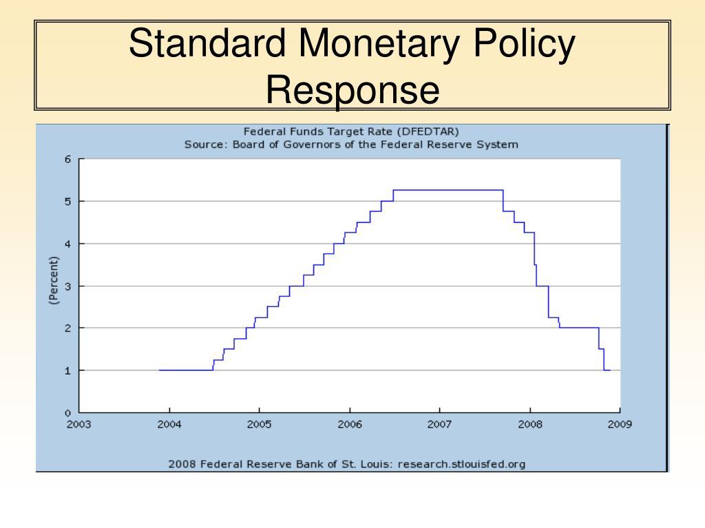 Standard Monetary Policy Response