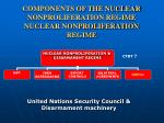 components of the nuclear nonproliferation regime nuclear nonproliferation regime