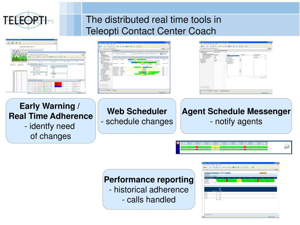 The distributed real time tools in