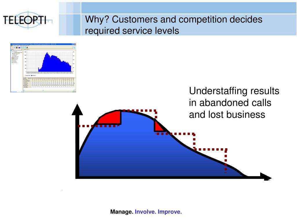Why? Customers and competition decides required service levels