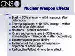 nuclear weapon effects