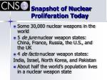 snapshot of nuclear proliferation today
