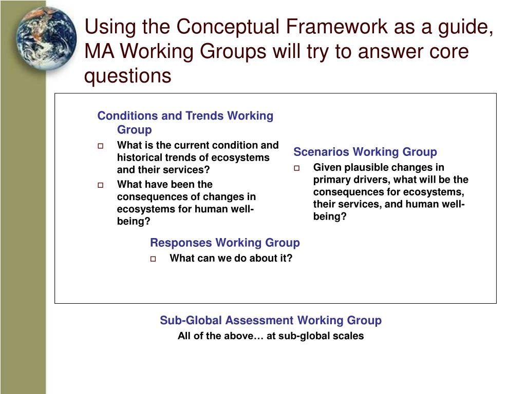 Sub-Global Assessment Working Group