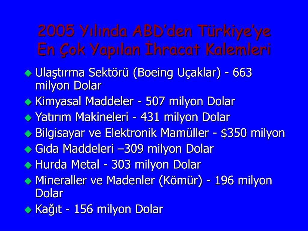 2005 Yılında ABD'den Türkiye'ye En Çok Yapılan İhracat Kalemleri