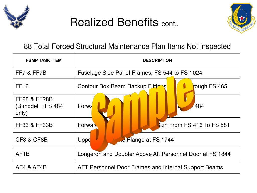 88 Total Forced Structural Maintenance Plan Items Not Inspected