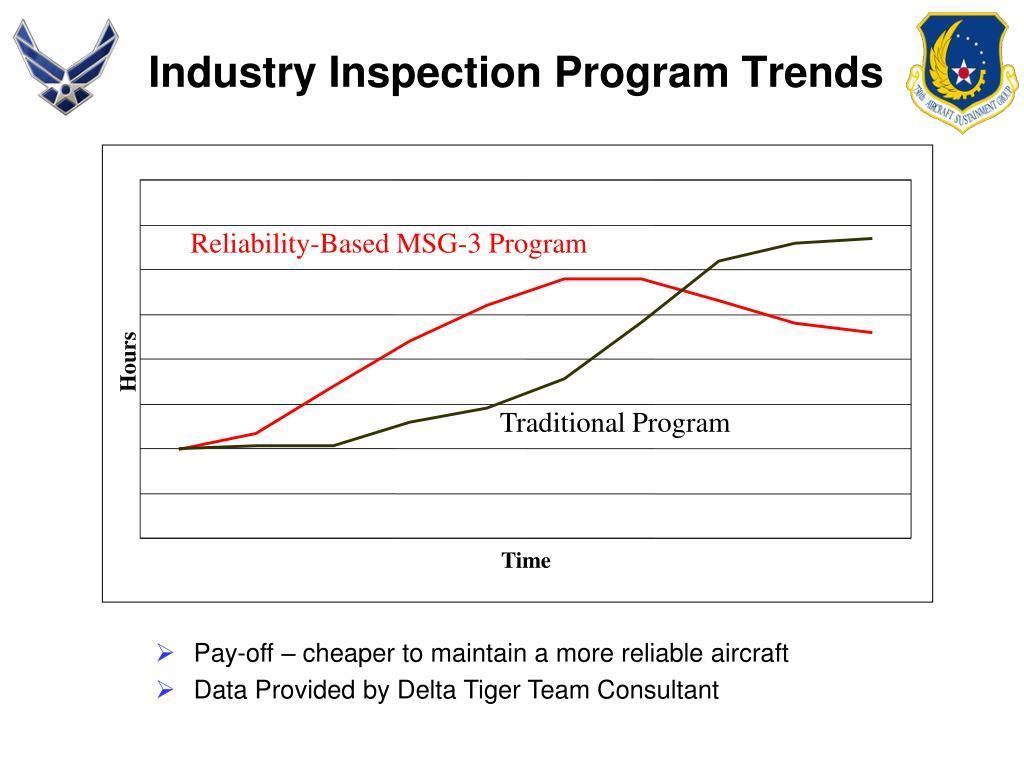 Reliability-Based MSG-3 Program
