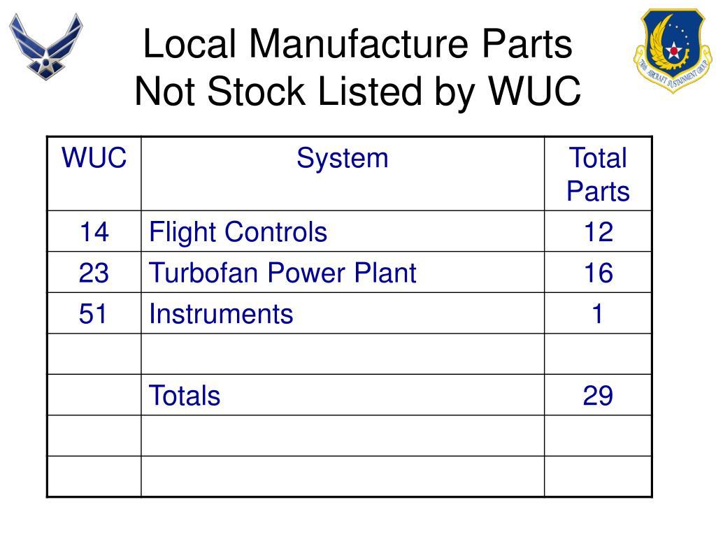 Local Manufacture Parts